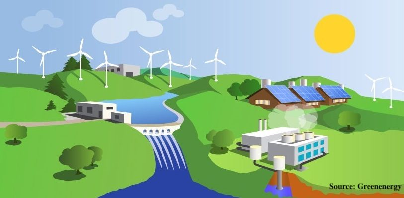 Comparing Renewable Energy Costs
